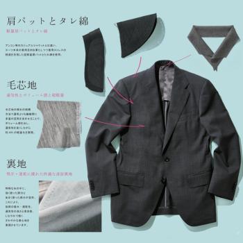 夏に着るスーツ -仕立て編-